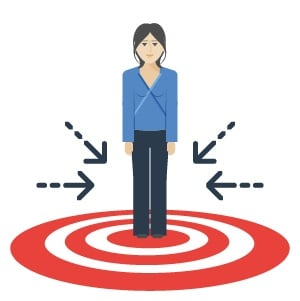 customer centric organisation business relationship