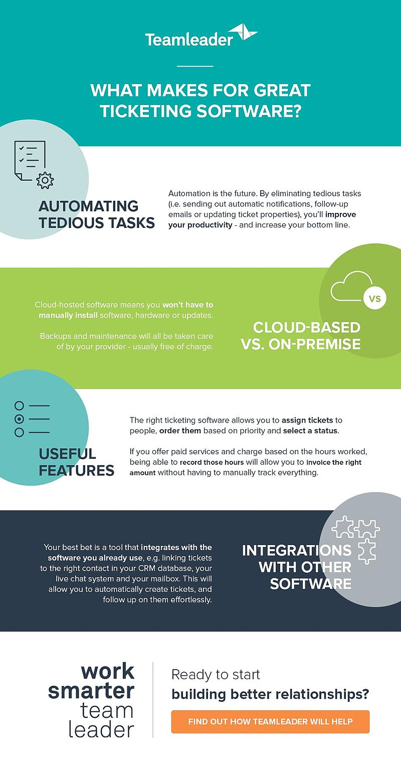 What makes for great ticketing software infographic