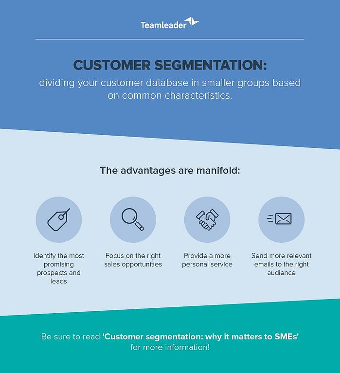 Infographic what is customer segmentation?
