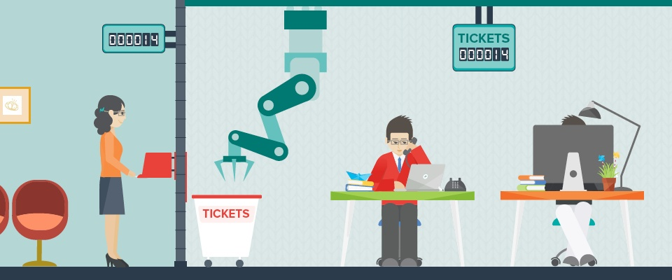 Ticketing software for SMEs: how it helps your business