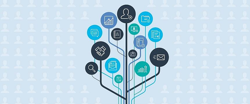 CRM software: essential to customer centricity