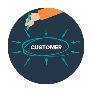 Customer-centric selling: customers at the core of your business