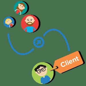 Salesman client relation